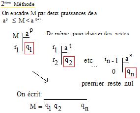 autre-methodebasea.png