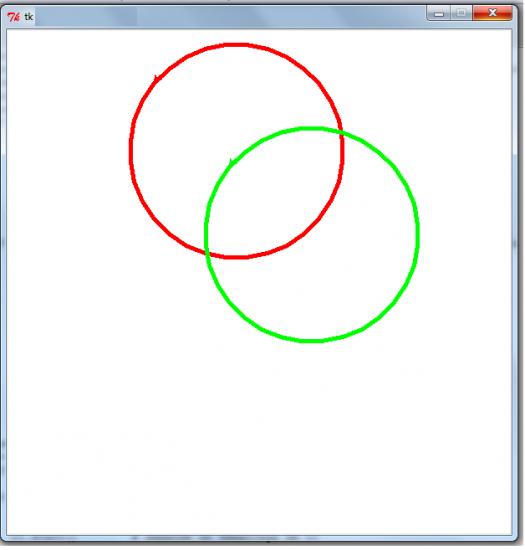 Cercles avec thread