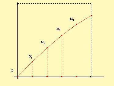 courbe-137.jpg