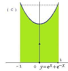 courbe-2chbis.jpg