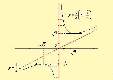 courbe-d-activite-1.jpg