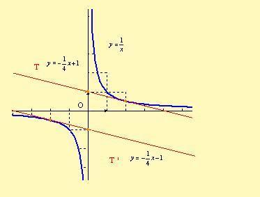 courbe-ds-es1dec11.jpg
