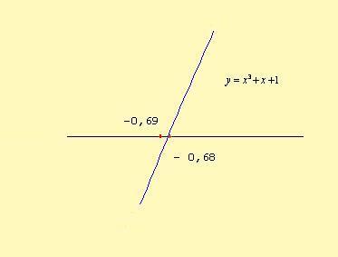 courbe-ex31-1.jpg