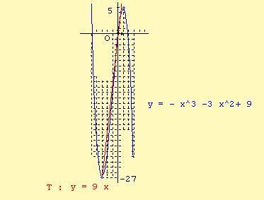 courbe-ex44.jpg