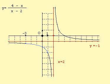 courbe-ex48.jpg