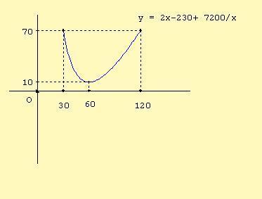 courbe-ex70.jpg