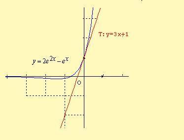 courbe-ex88.jpg