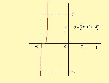 courbe135.jpg