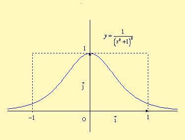 courbe136.jpg