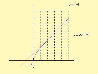courbe77.jpg