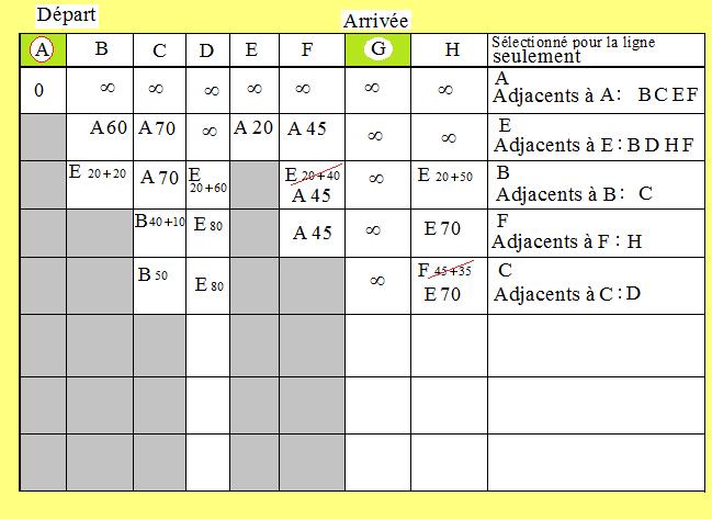 Etape5 1