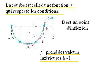 ex1-bac-juin-2012-1.jpg