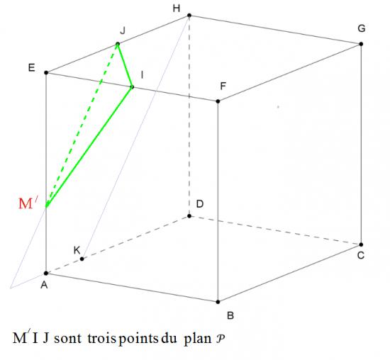 Fig 2 ex 4bac juin 2020