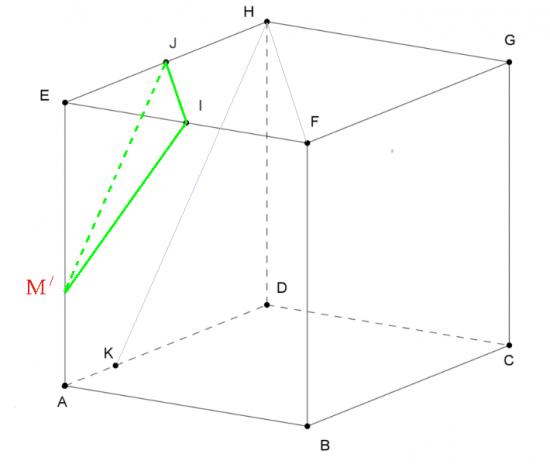 Fig 2 ex 4bac juin 2021