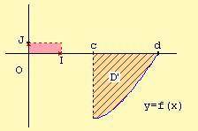 fig-3-cal-intg.jpg