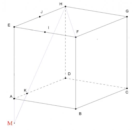 Fig 3 ex 4bac juin 2022