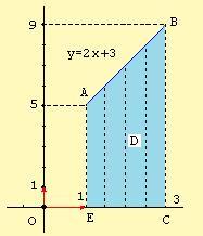 fig-4-cal-intg.jpg