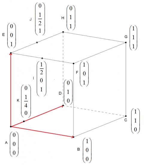 Fig 4 ex 4bac juin 2019