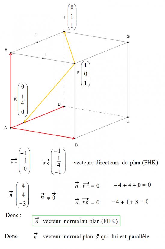 Fig 5 ex 4bac juin 2020