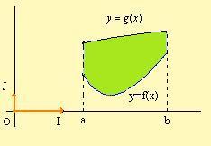 fig-7-cal-intg-1.jpg