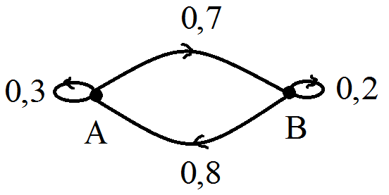 Gr478 1