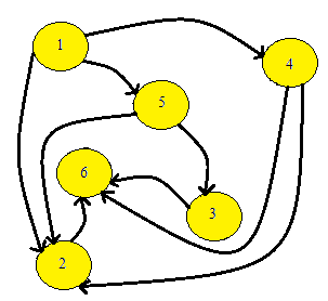 Graphe238 1