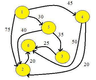 Graphe2382