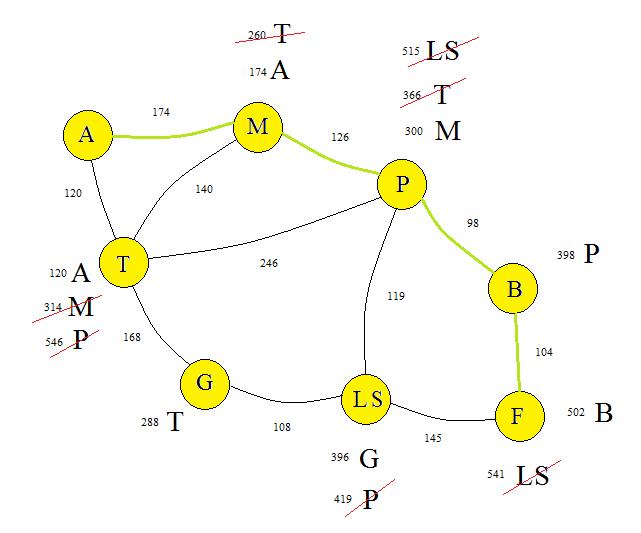 graphebaces2013.png