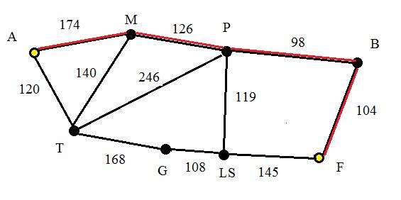 Graphees2013francerep