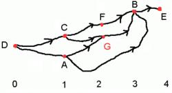 Grapheetchmini23