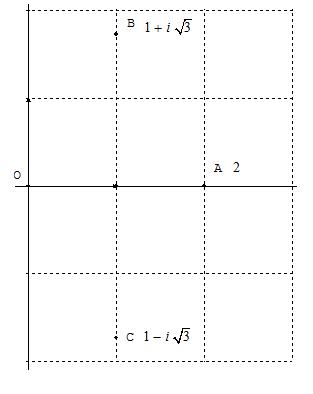 graphique-158.png