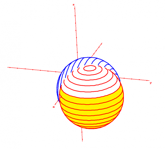 Intersectionde deux spheres