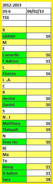 notes-ds6-ts1-3.png