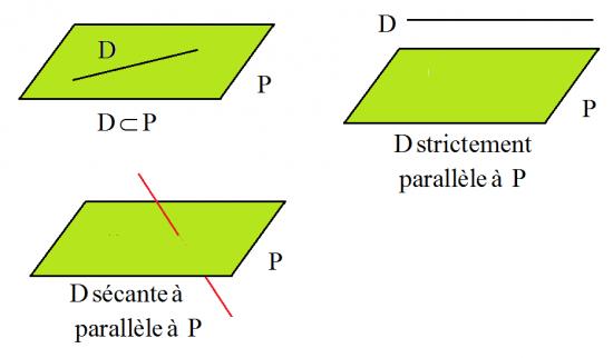 Position relative2