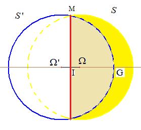 Section de deux spheres2
